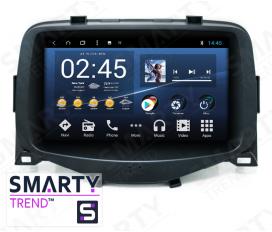 Toyota Aygo 2013-2018 Autoradio Android Con Navigazione Integrata Unità di Testa
