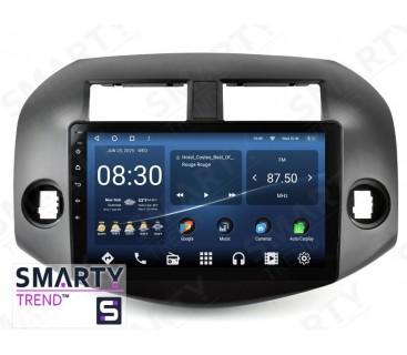 Toyota RAV4 2005-2013 Autoradio Android Con Navigazione Integrata Unità di Testa