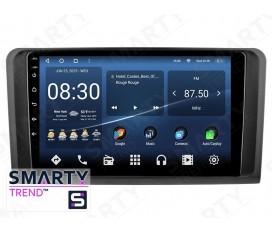 Mercedes-Benz GL/ML-Class W164 / X164 2005-2012 Autoradio Android Con Navigazione Integrata Unità di Testa